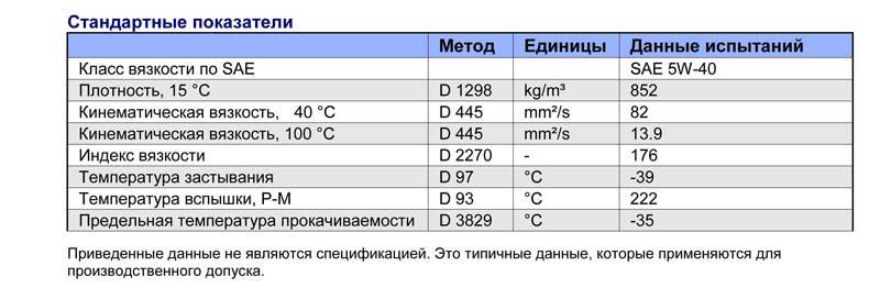 q8-formula-excel-diesel-sae-5w-40-(rus)_0